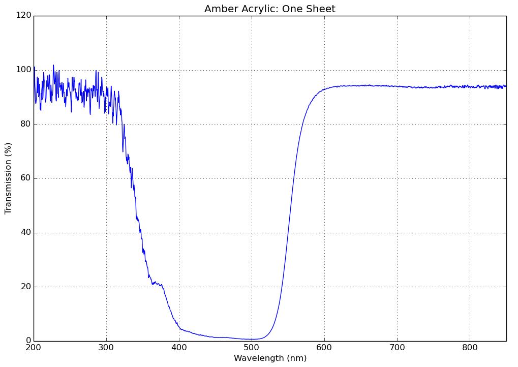 amber_1_sheet