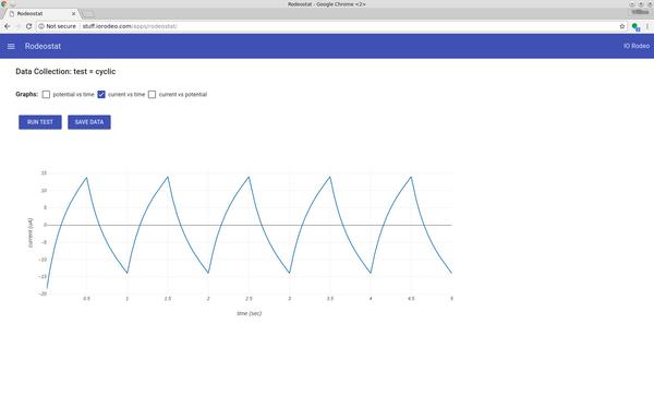 Rodeostat Web App Software